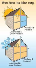 Ventilation Guardian Exteriors Of Milwaukee Part 982563111